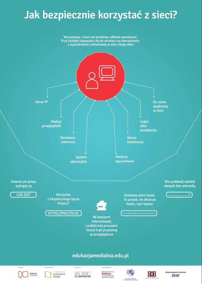 http//edukacjamedialna.edu.pl/info/infografiki